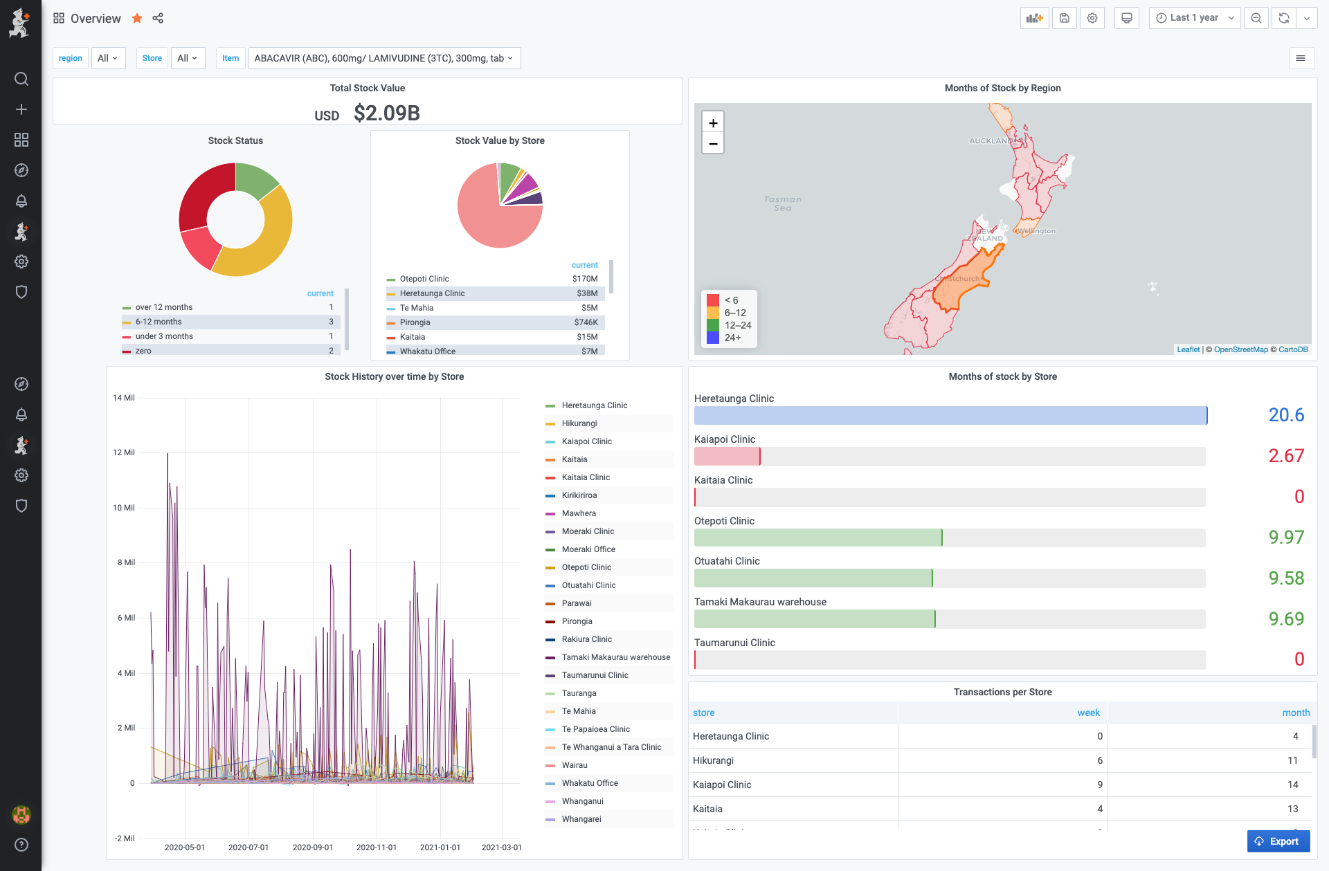 dashboard-overview.png